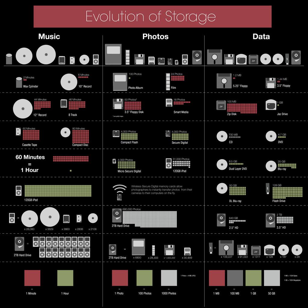 evostorage_fixed